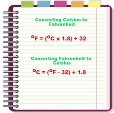 Printable Celsius Fahrenheit Temperature Conversion Formula Table