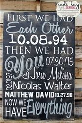 Now we have everything!  Hand painted, sanded and distressed vintage sign!    We would love for you to check us out at www.madikaydesigns.com for details about our beautiful signs! We look forward to creating a gift that will be cherished a lifetime. With love from our home to yours. ~Madi Kay Designs