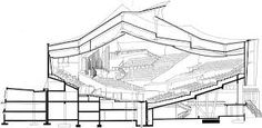 Image result for hans scharoun philharmonie