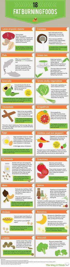 19 FAT BURNING FOODS-01 pic changed