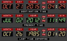 Today is the day in which Marty McFly traveled in the lovely movie Back to the Future Part II !