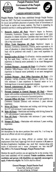LAST DATE 04-05-2015 University Of Karachi Jobs Situation Vacant