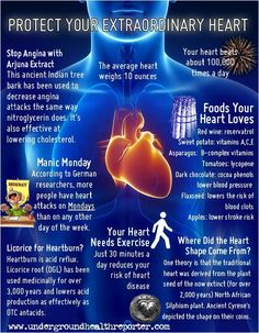 Protect Your Extraordinary Heart
