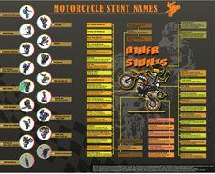 Motocycle-Stunt-Names-Infographic-Large.jpg (2998×2448)