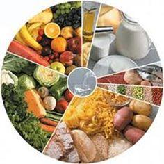 Alimentación Agroecológica, Obesidad Infantil, Educación Alimentaria, Transición Nutricional, Recuperación de las Legumbres