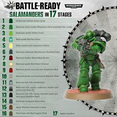 This week, we complete our series on how to paint First Founding Space Marines Chapters super fast and get them on the battlefield in no… Warhammer 40k Salamanders, Salamanders Space Marines, Warhammer 40000, Painting Recipe, Painting Tips, Figure Painting, Painting Techniques, Warhammer Paint, Warhammer Models