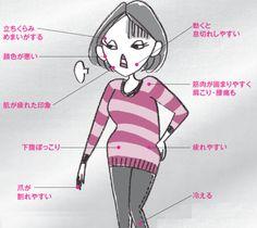 やせない原因、実は4つの栄養不足|WOMAN SMART|NIKKEI STYLE
