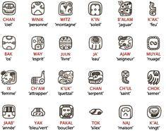 logogrammes maya glyphes