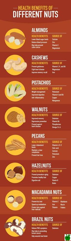 Nuts and your heart: Eating nuts for heart health .