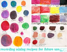 """Painting-colors.... With mixtures and interactions STEAM unit? Connection to chemical equations and paint  color """"formulas"""""""