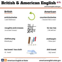 http://www.architecturendesign.net/british-vs-american-english-100-differences-illustrated/
