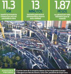 Ecosistemas Urbanos Sostenibles: Las Transiciones Críticas en La Ciudad de México