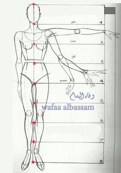 Custom Measurement - Add On Fashion Model Sketch, Fashion Design Sketchbook, Fashion Design Drawings, Fashion Sketches, Fashion Figure Templates, Fashion Design Template, Illustration Techniques, Fashion Illustration Sketches, Body Sketches
