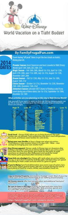 Updated Disney Info-graphic for taking a Walt Disney World Vacation on a Tight Budget! This one includes daily temperatures (in case u want to swim) & even peak and off season dates for 2014 to plan the best time to go to SAVE the most! NEW: 2015 guide is out. Find it on the Family Frugal Fun Pinterest guide or go to FamilyFrugalFun.com