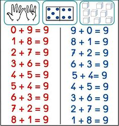 Dyscalculia, Preschool Music, Math Numbers, Number Sense, Early Education, Math Worksheets, Primary School, Grade 1, Kindergarten