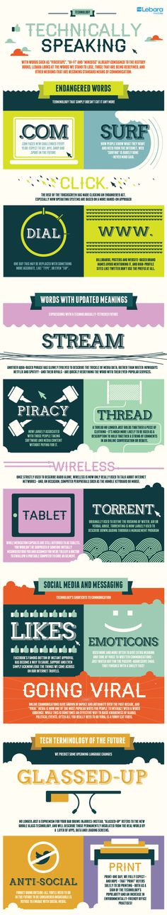 Technology has added new words to our vocabulary, but as technology giveth, it taketh away. A new infographic reveals what terms are changing our technological language and which ones are on their way to the history books. Instructional Technology, Instructional Design, Information Technology, Teaching Technology, Educational Technology, New Technology, V Words, Web Design, Graphic Design