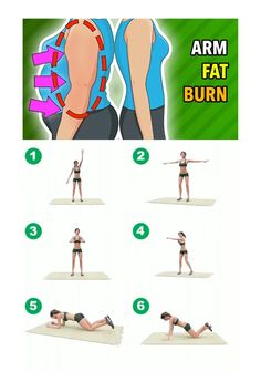 Fitness Workouts, Gym Workout Videos, Gym Workout For Beginners, Fitness Workout For Women, Easy Workouts, Workout Routines, Arm Fat Exercises, Ankle Rehab Exercises, Arm Exercises Women