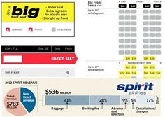 Find here complete information for how to select a seat on Spirit Airlines and know Spirit Airlines seat selection fee and reservations cost... Flight Check In, Airline Flights, The Selection, Finance, Spirit, Economics