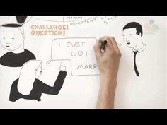 James Nottingham's Learning Challenge (Learning Pit) animation - YouTube
