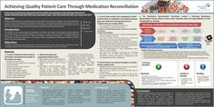 Mackenzie Health - Achieving Quality Patient Care through Medication Reconciliation