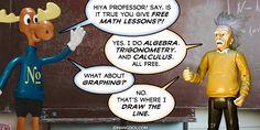 PopFig: Math Produced