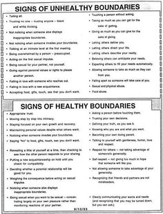 Healthy Boundaries Worksheet - Bing Images