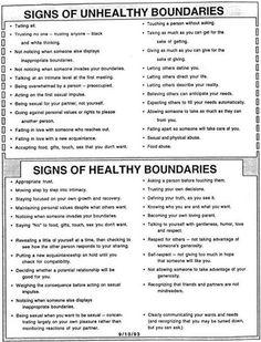 Healthy Boundaries Worksheet - Bing Images