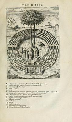 Bartolommeo del Bene, Théodore Marcile & Thomas de Leu | Civitas veri sive morvm (1609)