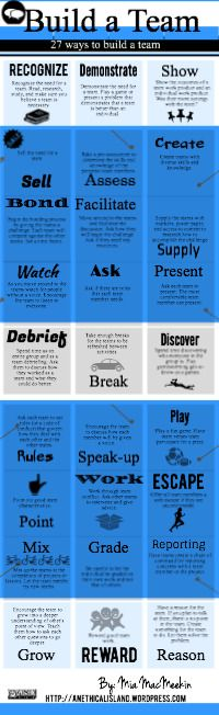 27 ways to build a team | #infographic made in @Piktochart