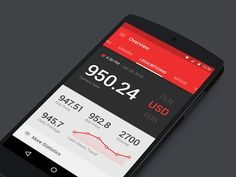 Very first attempt to Material Design by Karol Ortyl