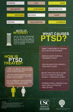 PTSD Infographic. PTSD is part of the genetic makeup of our culture--all the hurt & pain that is exposed through violence, domestic abuse, and ANY event that has been traumatic for us. Some of this we're unconscious of. Most mental illness stems from varying degrees of PTSD...all the cues and triggers that have catalyzed our behaviors and patterned mindsets. Most of these problems are rooted before the age of 7. (Arrested Emotional Development)