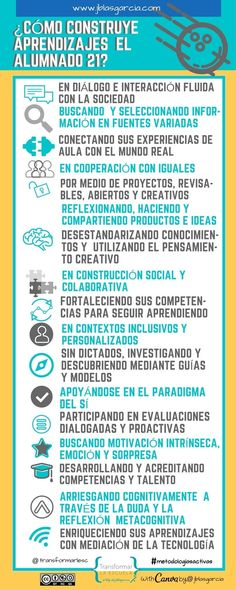 ¿Cómo construye aprendizajes el alumnado 21? Learning Process, Too Cool For School, Grammar, Innovation, Knowledge, Classroom, Teacher, School Ideas, Activities