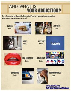 and-what-is-your-addiction-infographic