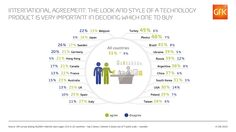 GfK-Infographic-Look-Technology-Countries-Web.jpg