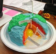 Edible Earth Layer Project Education Earth Layers Earth Science