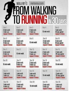 34 Fitness Challenge 30 Day Running, workout posters workouts equipment Source: website running challenge fun run ideas fitness magazine. Fitness Workouts, Fitness Herausforderungen, Sport Fitness, At Home Workouts, Fitness Motivation, Health Fitness, Daily Motivation, Physical Fitness, Workout Routines