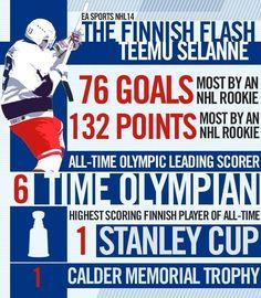 We Finns love him, our nation's greatest player Jets Hockey, Ducks Hockey, Hockey Rules, Ice Hockey, Who Plays It, Hockey Room, Famous Sports, Ea Sports, Anaheim Ducks