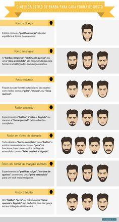 O melhor estilo de barba para cada rosto.