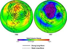 OZONE LAYER DEPLETION: A Danger to our Environment