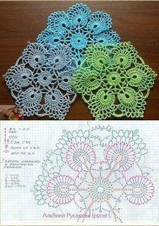 Crochet lace motif square ganchillo 52 Ideas for 2019 Crochet Mandala Pattern, Crochet Motifs, Crochet Square Patterns, Crochet Circles, Crochet Diagram, Crochet Squares, Crochet Chart, Thread Crochet, Crochet Granny
