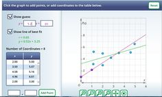 This Illuminations tool allows students to predict equations for lines of best fit and to explore the effects of additional data points and changing data on the line of best fit. Algebra Activities, Maths Algebra, Math Test, Math Resources, Math Teacher, Math Classroom, Teacher Stuff, Classroom Setting, Teaching Career