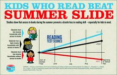 summer reading ideas (to maintain stamina, etc)