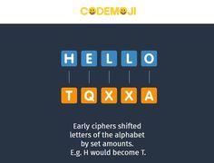 #Juegos #Seguridad #aprendizaje Codemoji, para enseñar la importancia del cifrado de una manera divertida