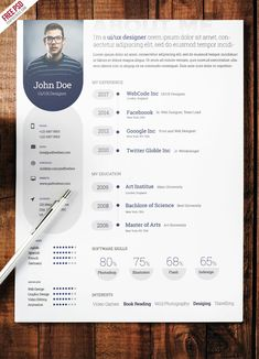 There are a lot of resources on internet for Resume Templates and Examples. I have tried to compile a good set of internet sites that you can get some help: Resume Templates: R… Free Professional Resume Template, Best Resume Template, Resume Cv, Free Resume, Cv Web, Web Developer Resume, Cv Original, Cv Inspiration, Personal Resume