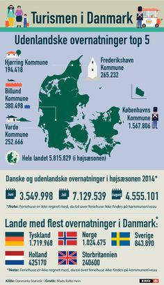 TURISTER Jyske kommuner løber med turisterne | Nyheder | DR 21/7-15