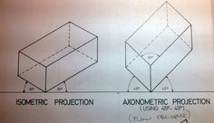 isometric projection/axonometric projection