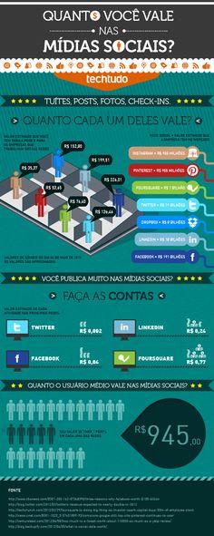 TechTudo Infográfico Valor Mídias Sociais