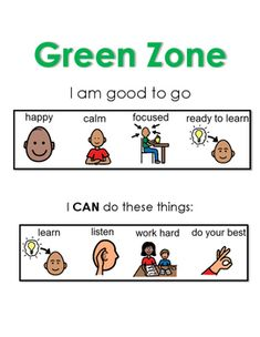 Zones of Regulation Green Zone Chart. Has pictures of emotions, as well as strategies to try. Great for a calming area.