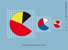 La economía grande se come a la chica - Erlich. #Humor #Economía