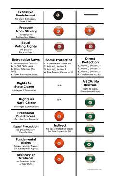 Study Guide new - Google Docs - C181 Survey of United ...